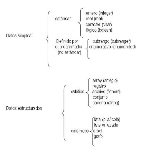Estructuras_Datos_C